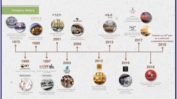 Jasa-Penulisan-Sejarah-Perusahaan-di-Indonesia